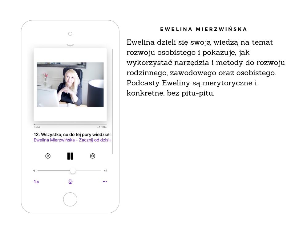 najlepsze podcasty